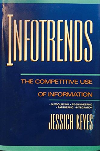 Infotrends By Jessica Keyes