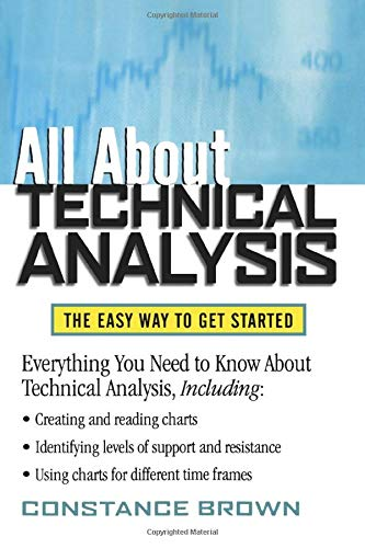 All About Technical Analysis By Constance Brown