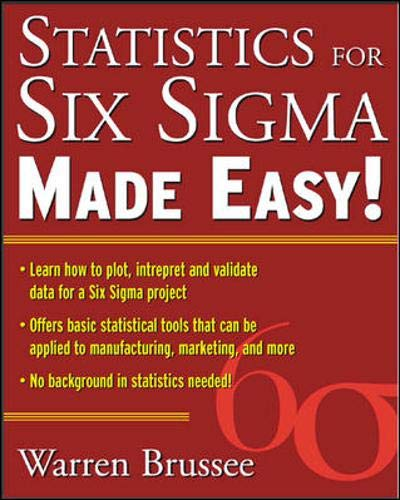 Statistics for Six Sigma Made Easy By Warren Brussee