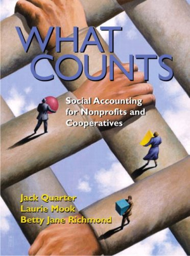 What Counts By Jack Quarter