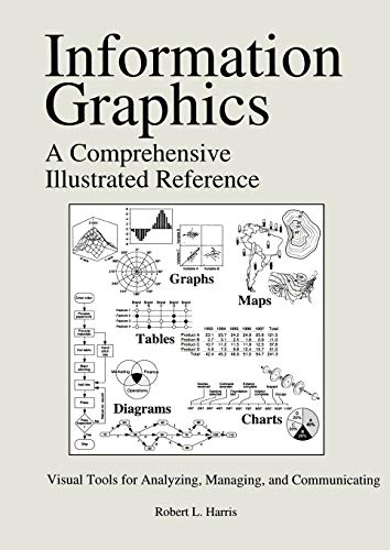 Information Graphics: A Comprehensive Illustrated Reference By Robert L. Harris (Electrical engineer and Director, Management Graphics, Atlanta, Georgia)