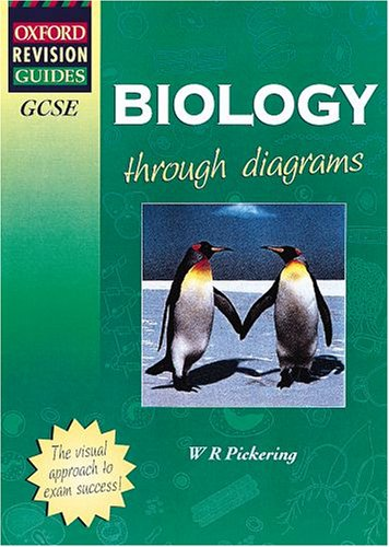 GCSE Biology By W. R. Pickering