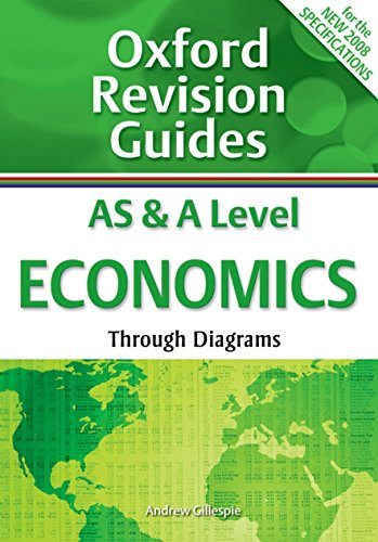 AS and A Level Economics Through Diagrams: Oxford Revision Guides by Andrew Gillespie