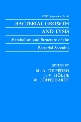 Bacterial Growth and Lysis By Edited by M.A.De Pedro