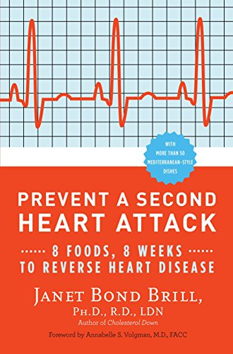 Prevent A Second Heart Attack By Janet Bond Brill