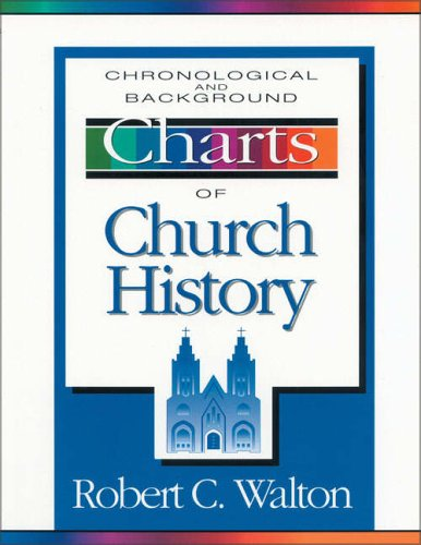 Chronological and Background Charts of Church History By Robert Walton, OSB