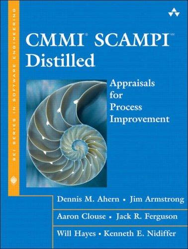CMMI SCAMPI Distilled By Dennis M. Ahern
