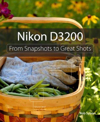 Nikon D3200 By Rob Sylvan