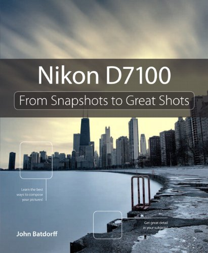 Nikon D7100 By John Batdorff