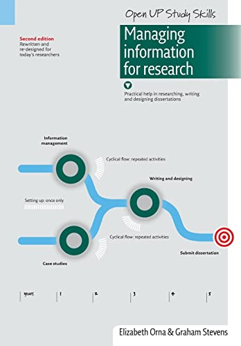 Managing information for research: Practical help in researching, writing and designing dissertations (Open Up Study Skills) By Elizabeth Orna