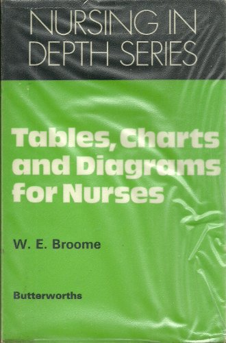 Tables, Charts and Diagrams for Nurses By W.E. Broome