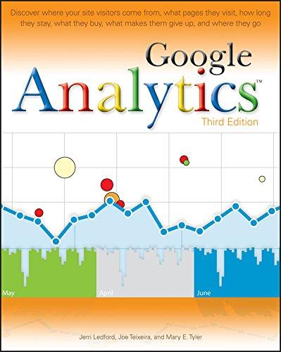 Google Analytics By Jerri L. Ledford