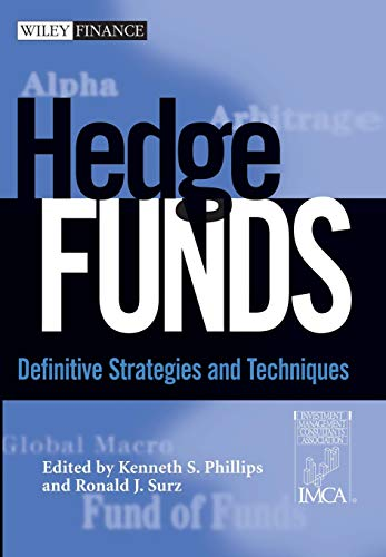 Hedge Funds By IMCA