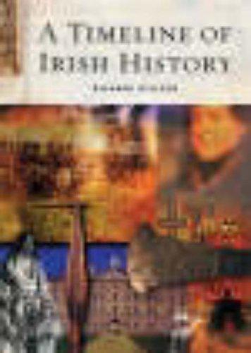 A Timeline of Irish History By Richard Killeen