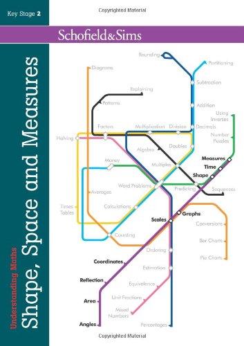 Understanding Maths: Shape, Space and Measure (Series of 9): KS2, Years 3 - 6 by Steve Mills