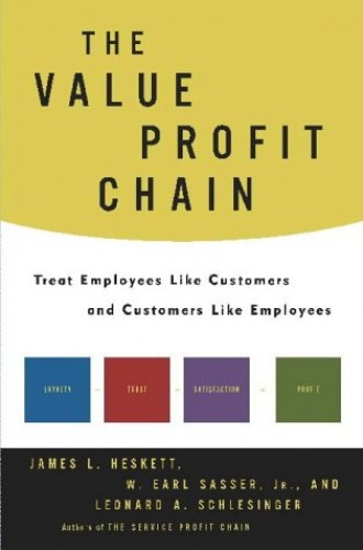 The Value Profit Chain By James L. Heskett