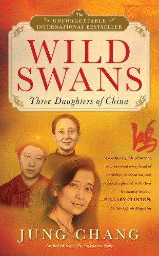 Wild Swans Export von Chang