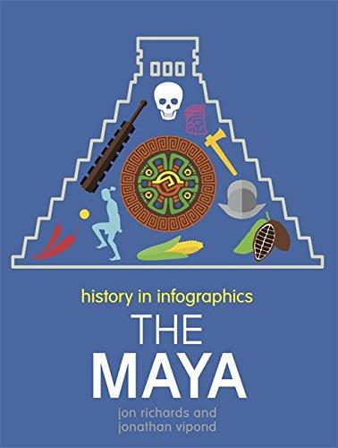 History in Infographics: The Maya By Jon Richards