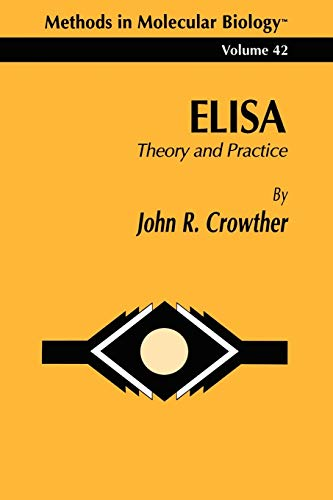 ELISA By John R. Crowther