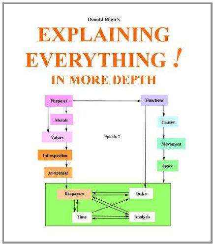 Explaining Everything! By Donald Bligh