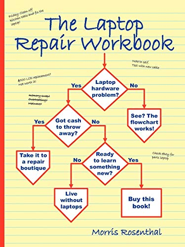 The Laptop Repair Workbook: An Introduction to Troubleshooting and Repairing Laptop Computers By Morris Rosenthal