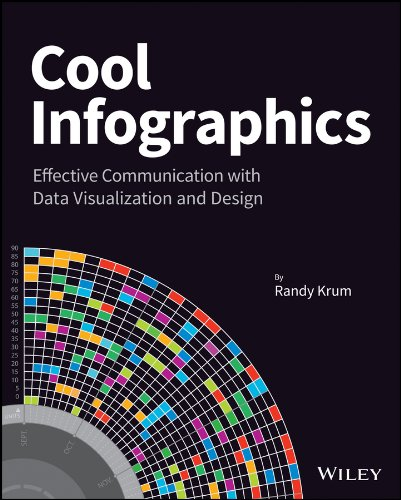 Cool Infographics By Randy Krum