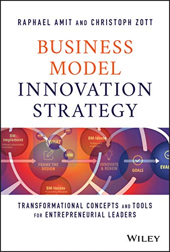 Business Model Innovation Strategy By Raphael Amit