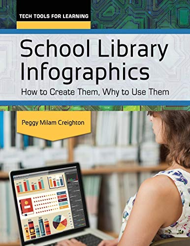 School Library Infographics By Peggy Milam Creighton, Ph.D.