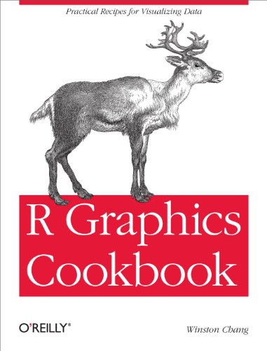 R Graphics Cookbook By Winston Chang