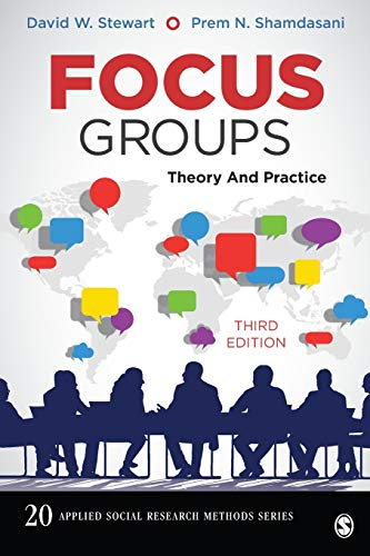 Focus Groups By David W. Stewart