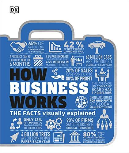 How Business Works By Alexandra Black