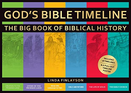 God's Bible Timeline By Linda Finlayson