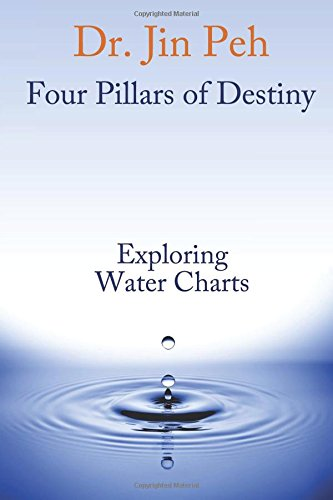 Four Pillars of Destiny Exploring Water Charts By Dr Jin Peh