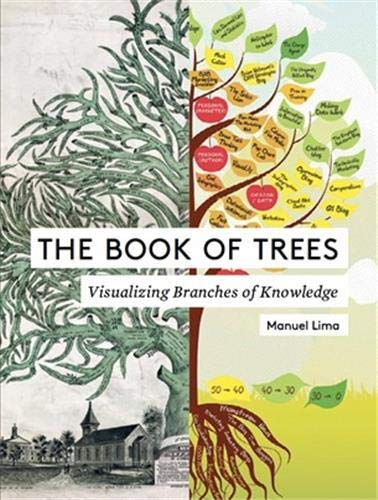 The Book of Trees: Visualizing Branches of Knowledge by Manuel Lima