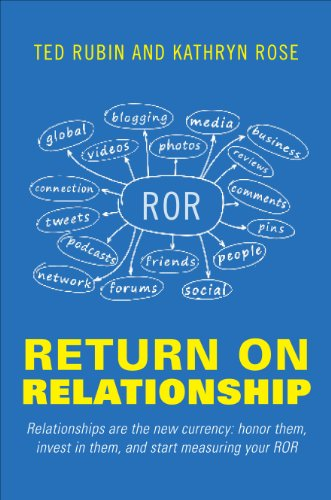 Return on Relationship By Ted Rubin