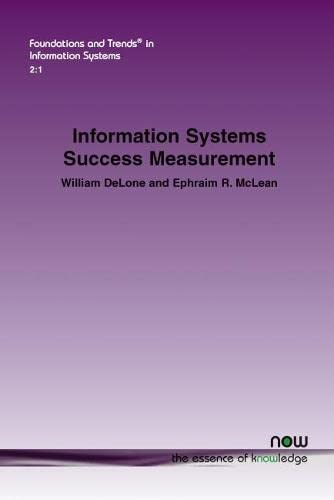 Information Systems Success Measurement By William H. DeLone