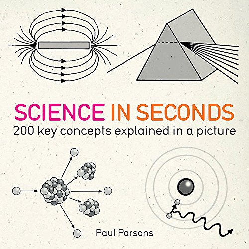Science in Seconds: 200 Key Concepts Explained in an Instant by Hazel Muir