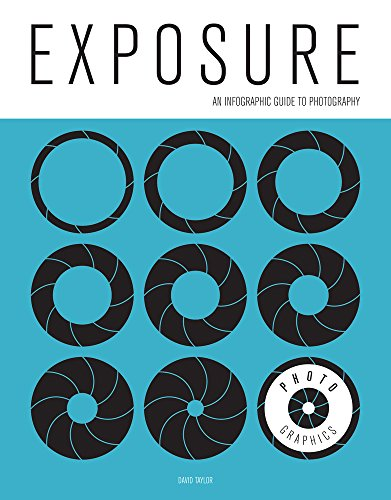 Exposure: An Infographic Guide By David Taylor