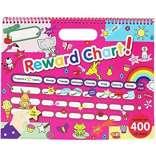 Reward Chart Green