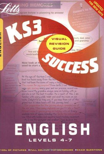 KS3  English by Kath Jordan
