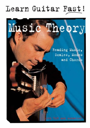 Music Theory By .