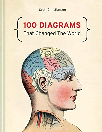 100 Diagrams That Changed The World By Scott Christianson