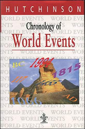 Chronology of World Events