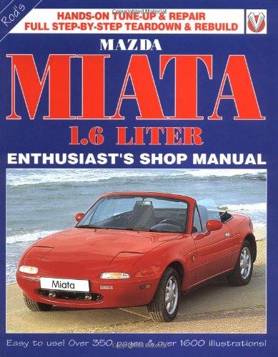Mazda Miata By Rod Grainger