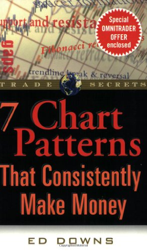 The 7 Chart Patterns That Consistently Make Money By Edward Downs