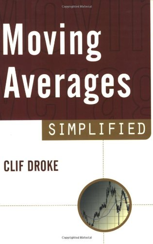 Moving Averages Simplified by Cliff Droke