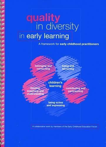 Quality in Diversity in Early Learning By Early Childhood Education Forum