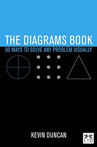 The Diagrams Book By Kevin Duncan