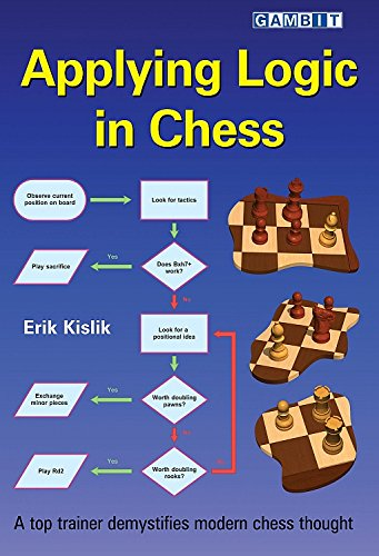 Applying Logic in Chess By Erik Kislik