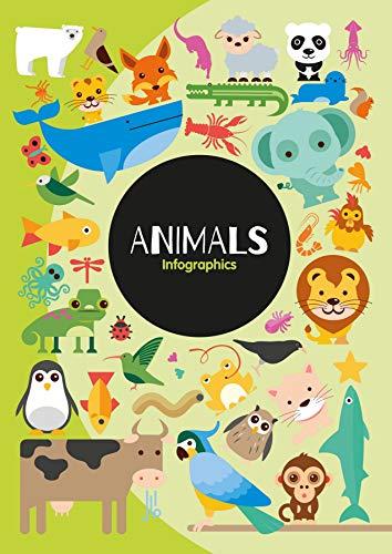 Animals By Harriet Brundle